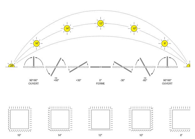 Principio di funzionamento facciata ventilata